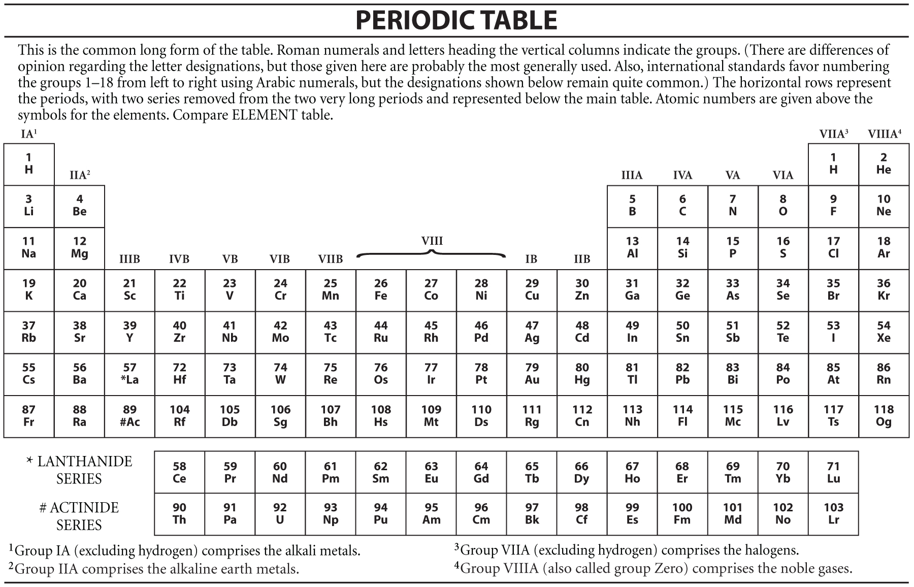Periodic Table Definition Of Periodic Table By Merriam Webster