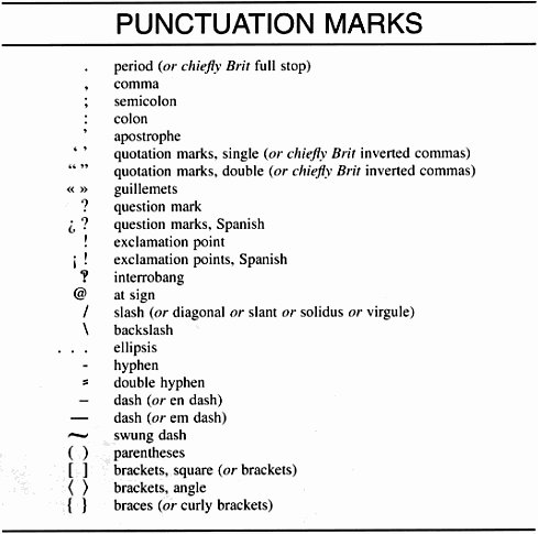 Punctuation Mark Definition Of Punctuation Mark By Merriam